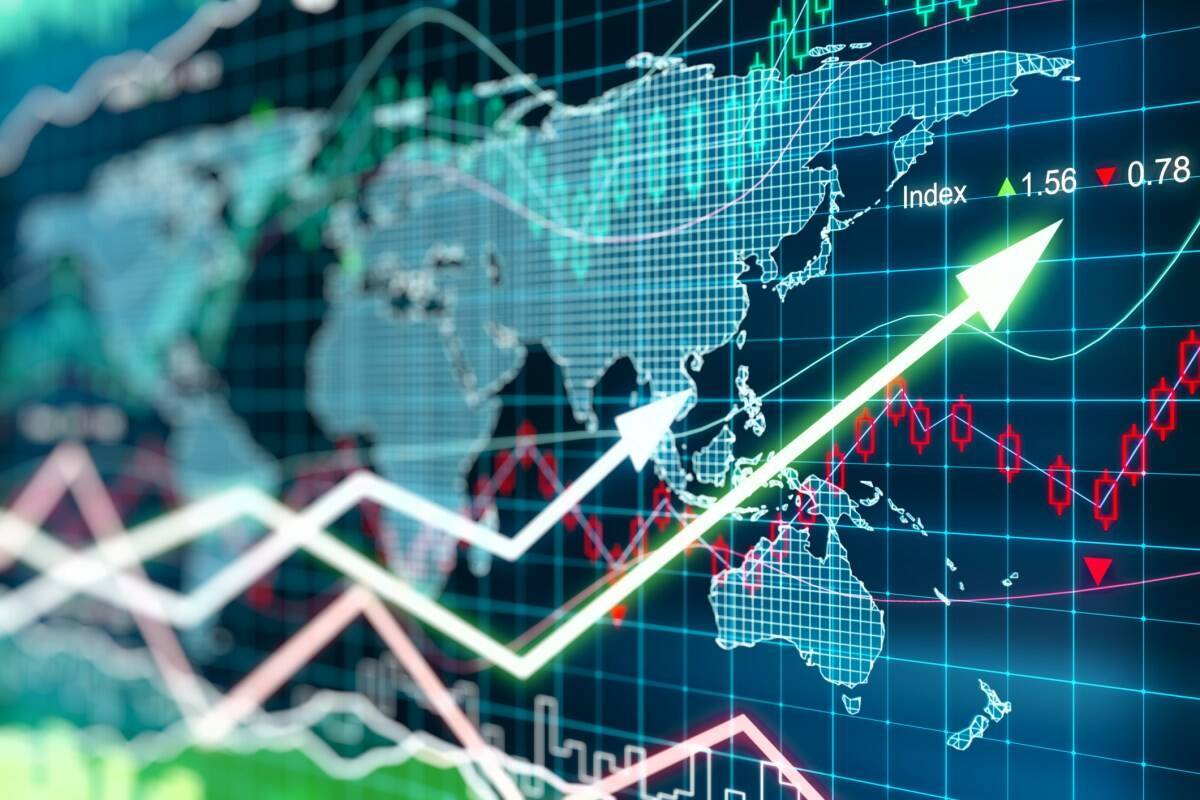 Do Your Securities Market Targets Suit Your Practices?